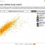 2 - Your Olympic Athlete Body Match
