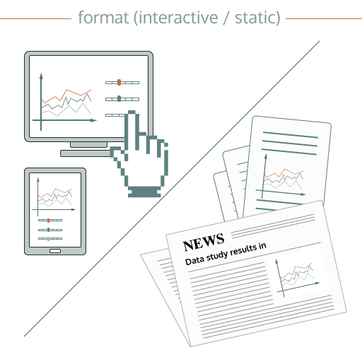 10 key terms in data visualisation